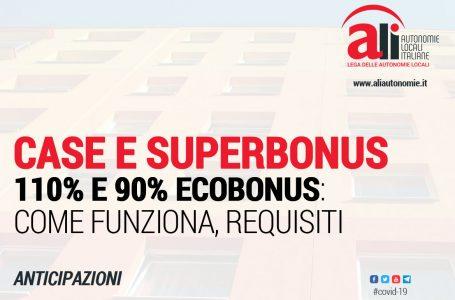 SUPERBONUS 110%, ECCO LE SCHEDE ALI