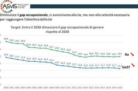 """Occupazione femminile, ASviS: """"Insufficienti le risorse del PNRR per abbattere il divario di genere. L'Italia ancora lontana dall'Europa, al 49% rispetto a una media UE del 62,5%"""""""