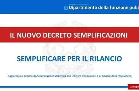 """Decreto """"Semplificazioni e governance del Pnrr"""". Approvato in via definitiva dal Senato. Le slide illustrative del Dipartimento della Funzione Pubblica"""
